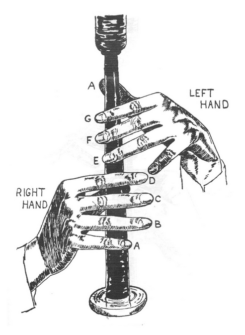 Finger Position